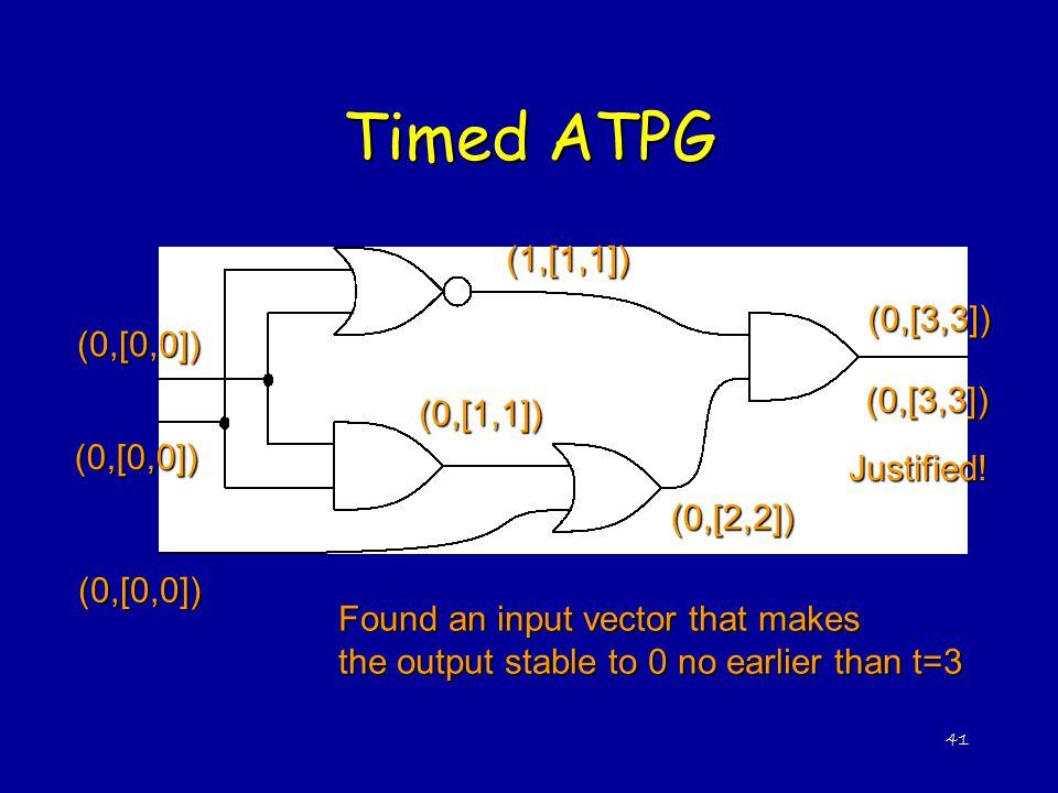 Timed ATPG (1,[1,1]) (0,[3,3]) (0,[0,0]) (0,[3,3]) (0,[1,1])